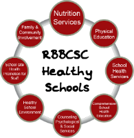 Richland-Bean Blossom Schools logo